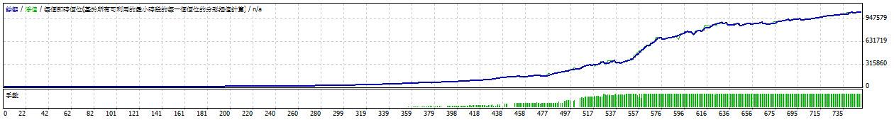 H4-20120101-20131220