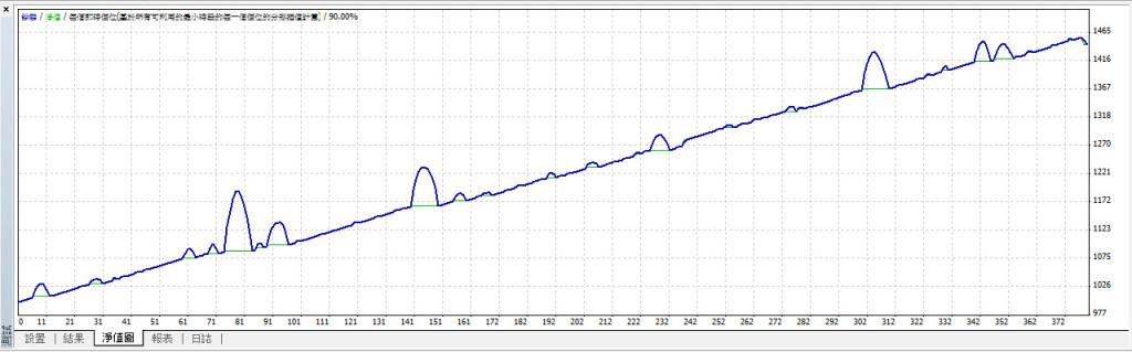 eurusd-h1-20130101-20140303-martin1-muli0-buy