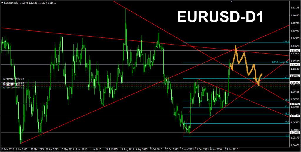 2016-2-5-EUR